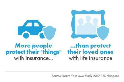 5 Things you Need to Know Before Buying Life Insurance